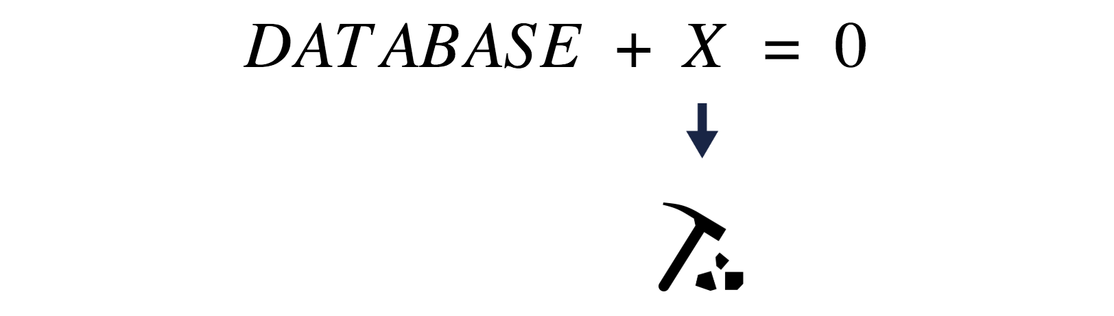 The Solution to X Locks the Value of the Database